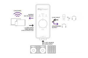 ik-multimedia-irig-stream-scheme